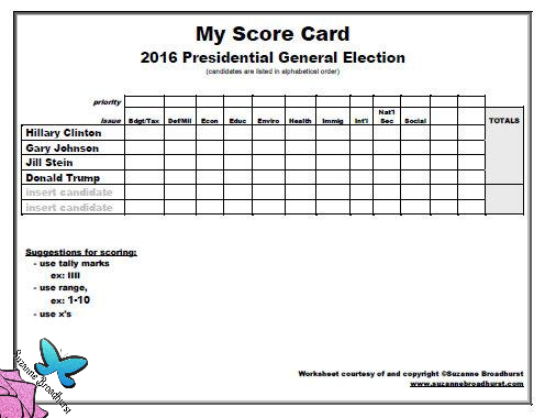 my-score-card_2016-presidential-general-election